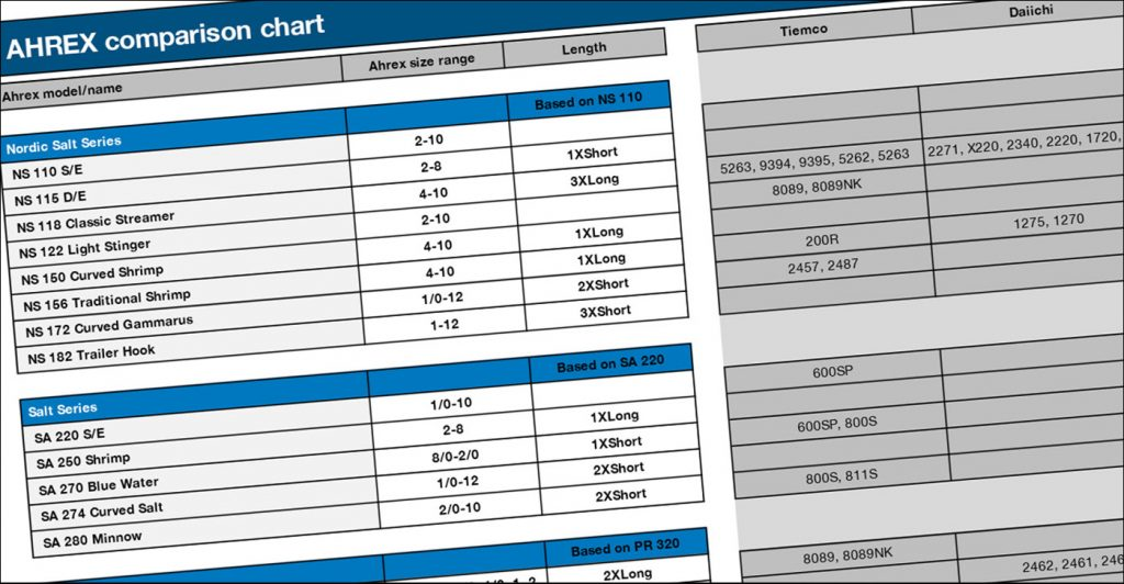 Ahrex_comparison_chart_mounted for WEB_crop